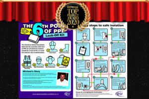 Top Products 2020: ESR – Safe Isolation Infographic