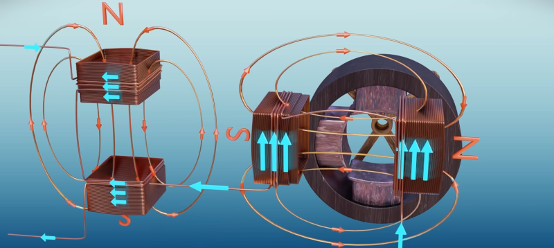 Rotating Magnetic Fields, Explained | Hackaday