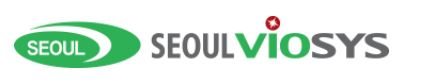 Seoul Viosys Reports Fiscal Year 2020 Revenues and Operating Profit Results