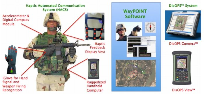 Haptics, a Technological Underdog, Rises as Key Player in Consumer and Military UI/UX