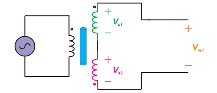 Introduction to Linear Variable Differential Transformers (LVDTs)