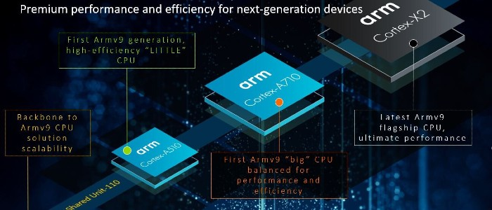 Arm's Total Compute: Dive Deeper Into Its New CPU Offerings