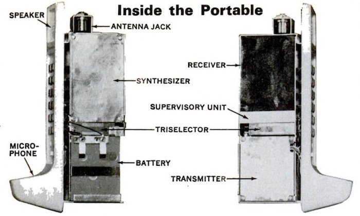 An inside look at the DynaTAC phone from 1973.
