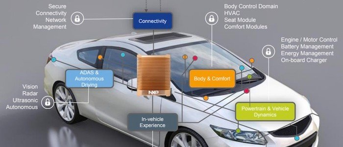 NXP and MOTER Brings Software to the Data for Real-time Data to Insurance