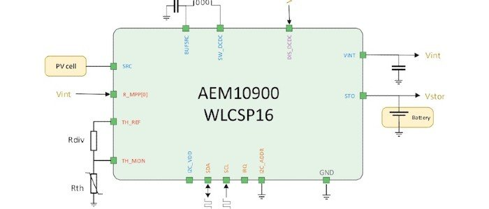 New PMICs Leverage Maximum Power Point Tracking for Energy Harvesting