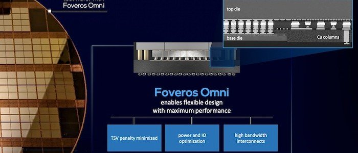 Intel's Roadmap Targets Through-silicon Via Issues in Foveros Technology