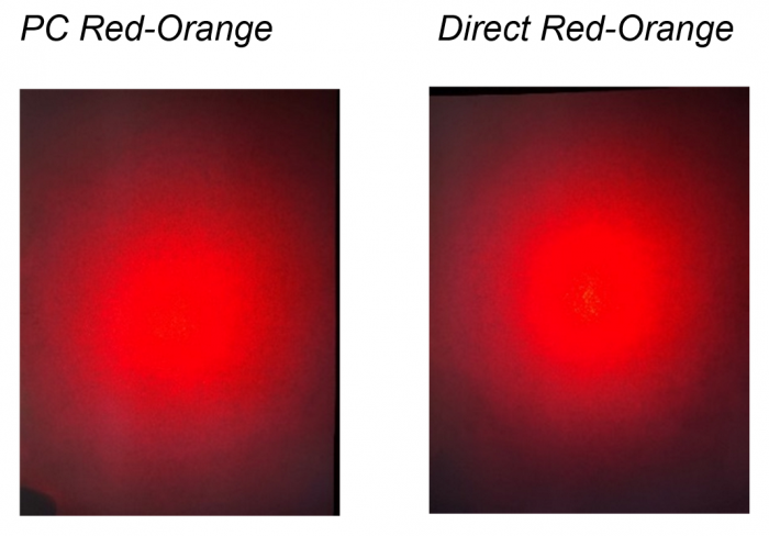 Lumileds Expands the Industry's Broadest Color Portfolio and Extends its LED Phosphor Conversion Program