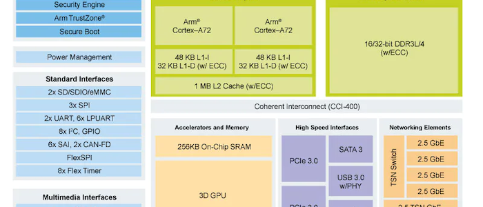 Enabling Industrial Network Design with Time-Sensitive Networking