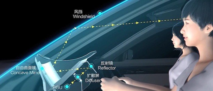 Huawei and Infineon Tackle Automotive AR Heads-up Display Challenges