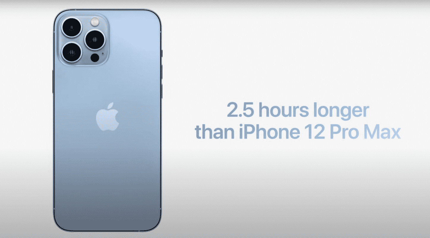 YouTube Video reveals battery life of iPhone 13 Pro Max