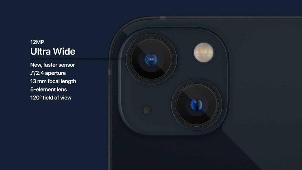 iPhone 13: Improved camera lenses!
