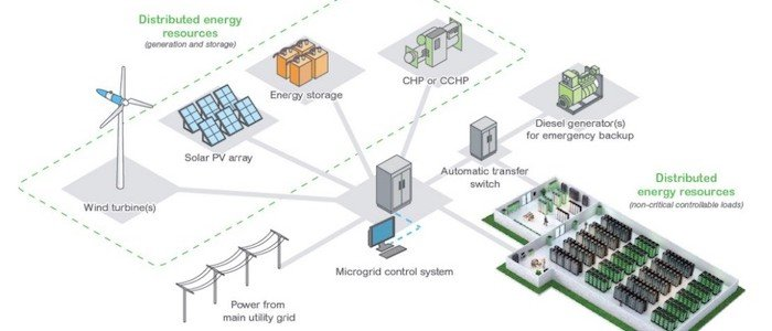 Microsoft and Eaton Aim to Push Back on US Power Grid Woes with Data Center UPS