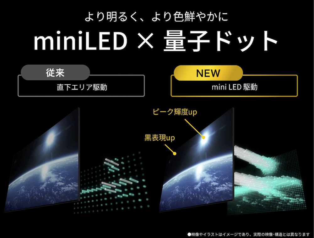 """Sharp announces new TV brand """"AQUOS X LED"""" miniLED adopted –Engadget Japanese version"""