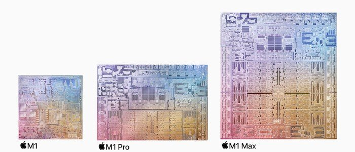 Apple Keeps Growing its System on Chip Design Expertise with M1 Pro and M1 Max
